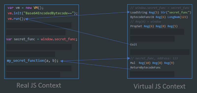 An image showing how virtual function callbacks work